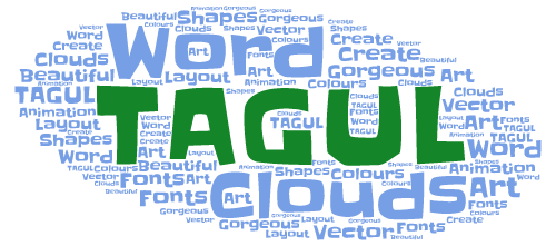 Image that shows the TAGUL Word Clouds.